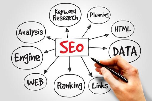 Blog | MEWS - Middle East Web Solutions | Web design, Web ...