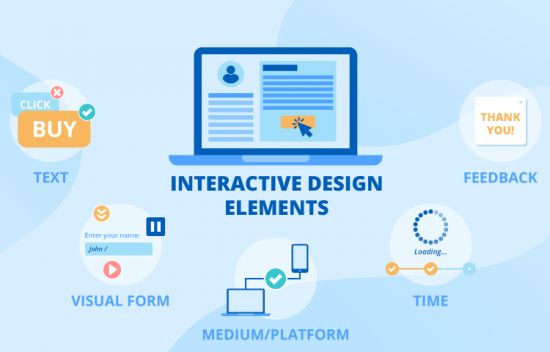 The Benefits an Interactive Website Design Offers Your Business
