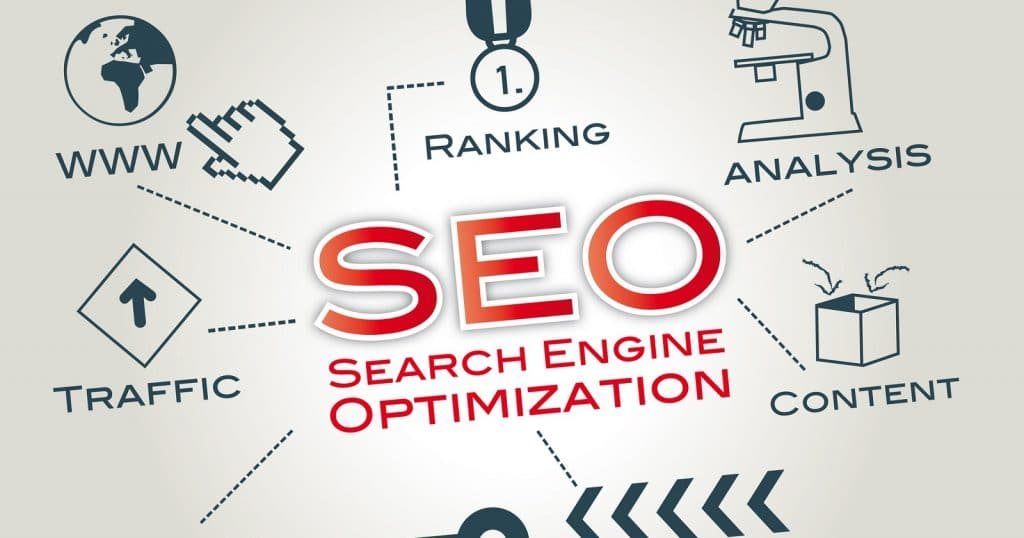 Proven impacts on how SEO help your business to grow